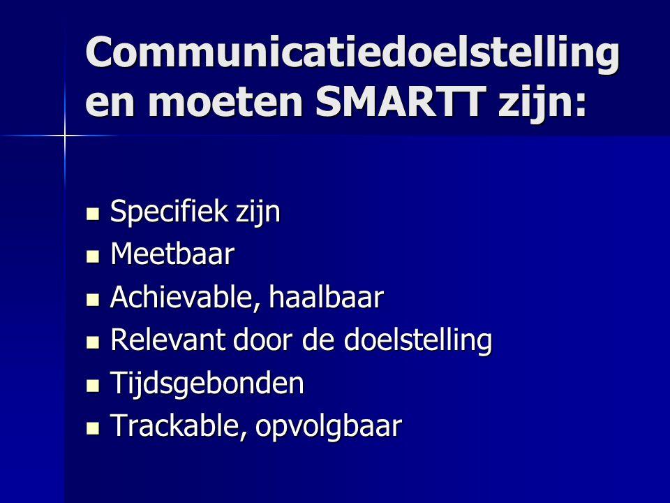 Communicatiedoelstelling en moeten SMARTT zijn: Specifiek zijn Specifiek zijn Meetbaar Meetbaar Achievable, haalbaar Achievable, haalbaar Relevant doo