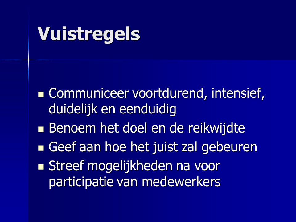 Vuistregels Communiceer voortdurend, intensief, duidelijk en eenduidig Communiceer voortdurend, intensief, duidelijk en eenduidig Benoem het doel en d