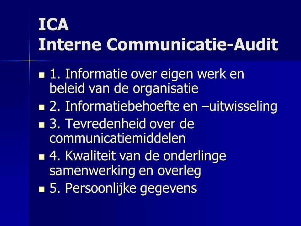 ICA Interne Communicatie-Audit 1. Informatie over eigen werk en beleid van de organisatie 1. Informatie over eigen werk en beleid van de organisatie 2