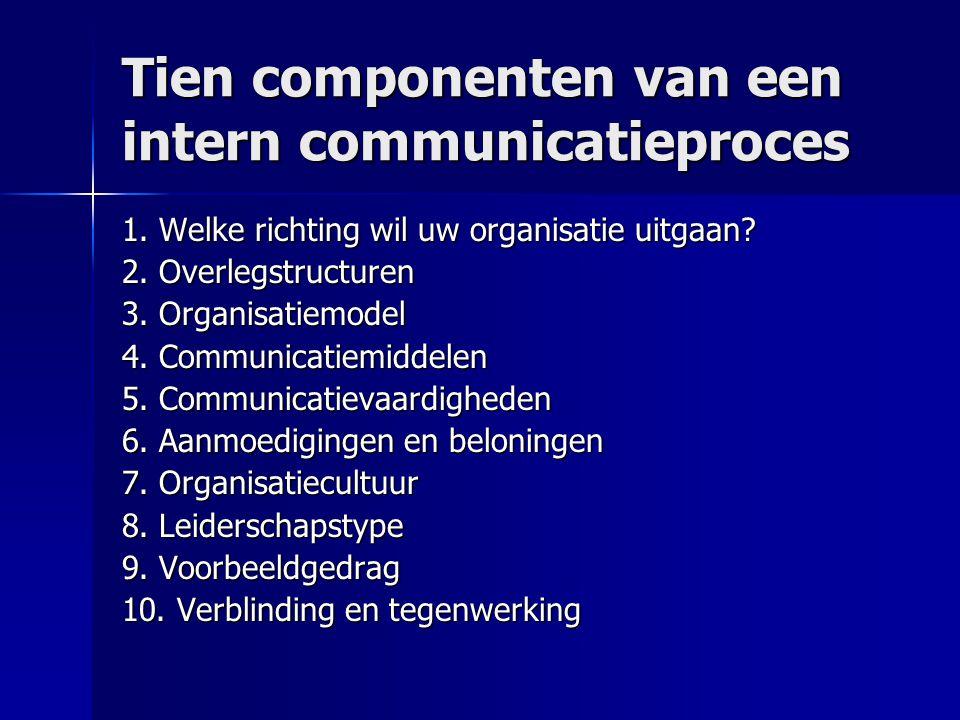 Tien componenten van een intern communicatieproces 1. Welke richting wil uw organisatie uitgaan? 2. Overlegstructuren 3. Organisatiemodel 4. Communica