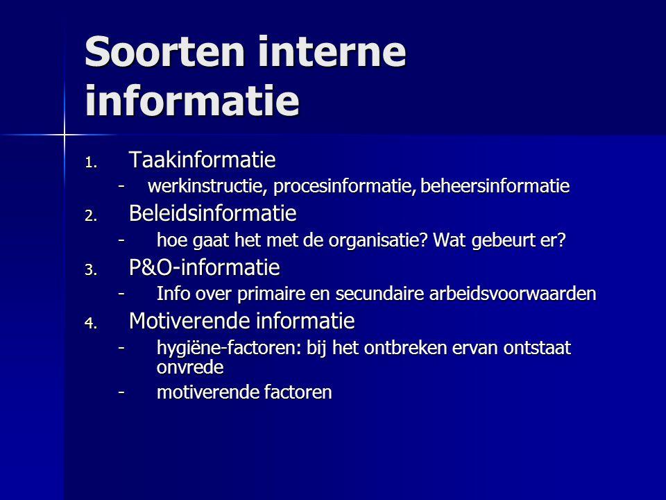 Soorten interne informatie 1. Taakinformatie - werkinstructie, procesinformatie, beheersinformatie 2. Beleidsinformatie -hoe gaat het met de organisat