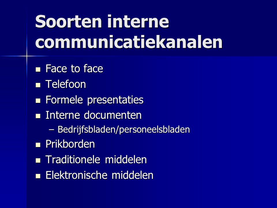 Soorten interne communicatiekanalen Face to face Face to face Telefoon Telefoon Formele presentaties Formele presentaties Interne documenten Interne d