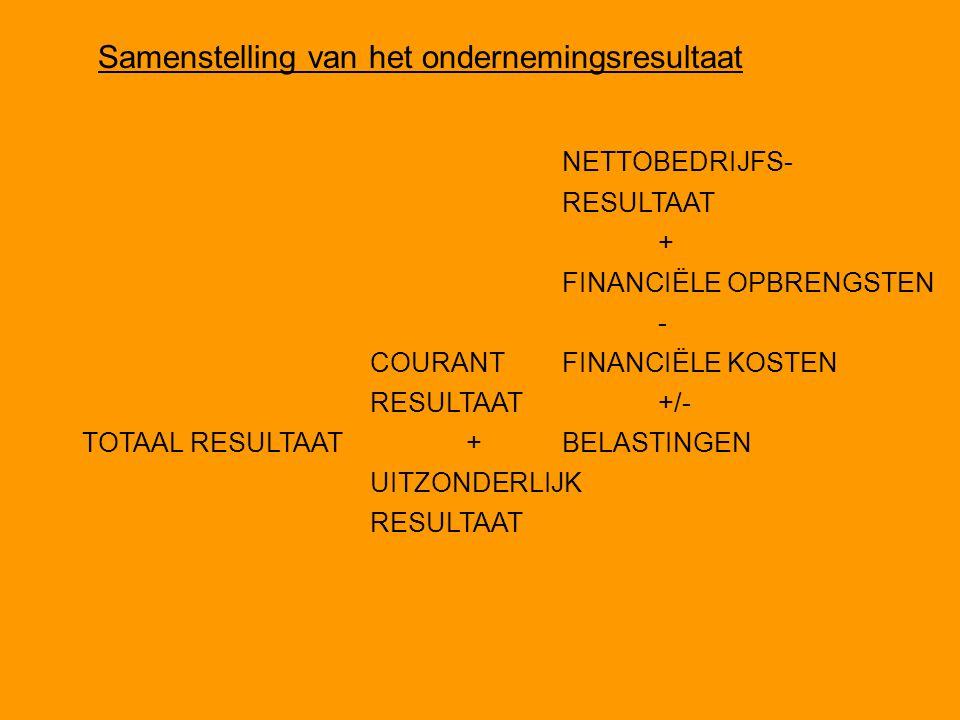 Samenstelling van het ondernemingsresultaat NETTOBEDRIJFS- RESULTAAT + FINANCIËLE OPBRENGSTEN - COURANTFINANCIËLE KOSTEN RESULTAAT+/- TOTAAL RESULTAAT