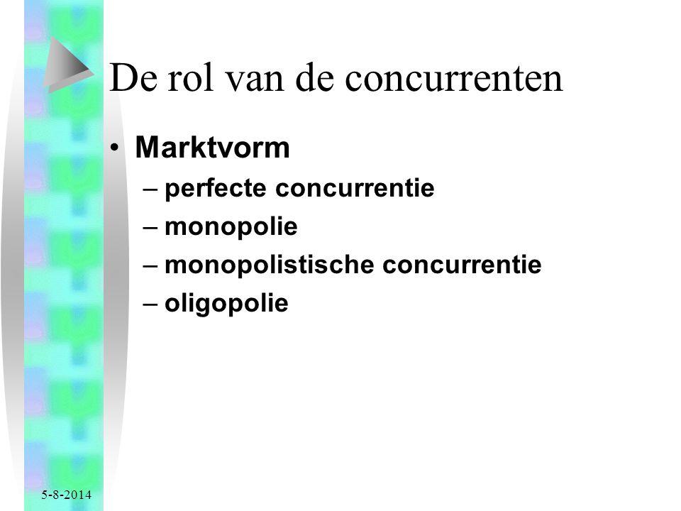 5-8-2014 De rol van de concurrenten Marktvorm –perfecte concurrentie –monopolie –monopolistische concurrentie –oligopolie
