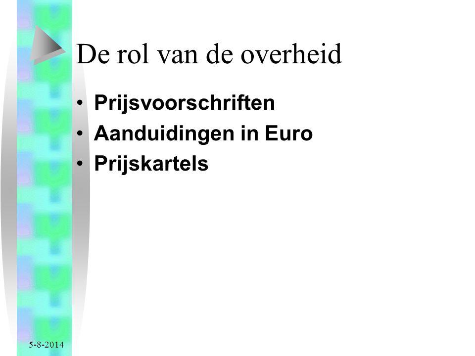 5-8-2014 De rol van de overheid Prijsvoorschriften Aanduidingen in Euro Prijskartels
