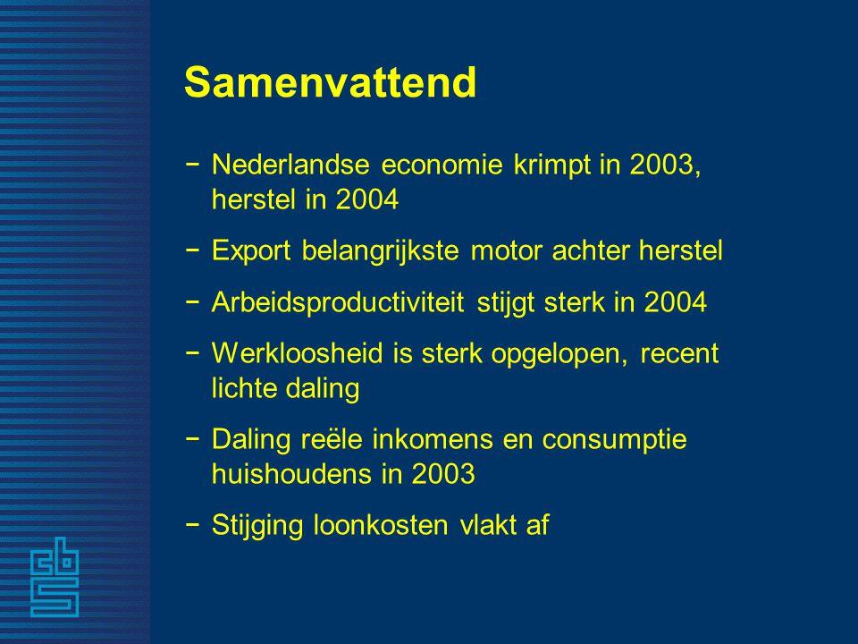 Samenvattend − Nederlandse economie krimpt in 2003, herstel in 2004 − Export belangrijkste motor achter herstel − Arbeidsproductiviteit stijgt sterk in 2004 − Werkloosheid is sterk opgelopen, recent lichte daling − Daling reële inkomens en consumptie huishoudens in 2003 − Stijging loonkosten vlakt af