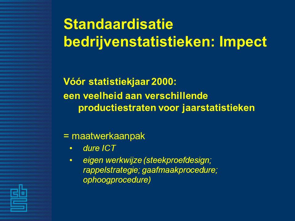 Standaardisatie bedrijvenstatistieken: Impect Vanaf statistiekjaar 2000: één uniforme productiestraat = verhoging efficiency en reproduceerbaarheid optimaal steekproefdesign voor de gezamenlijke bedrijfstakken standaard rappelstrategie standaard gaafmaakmethodologie standaardmethodologie voor imputaties en ophoging