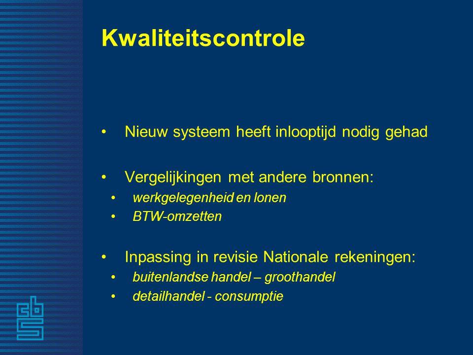 Uitkomsten 2001 Totaal bedrijfsopbrengsten Bijstelling t.o.v.