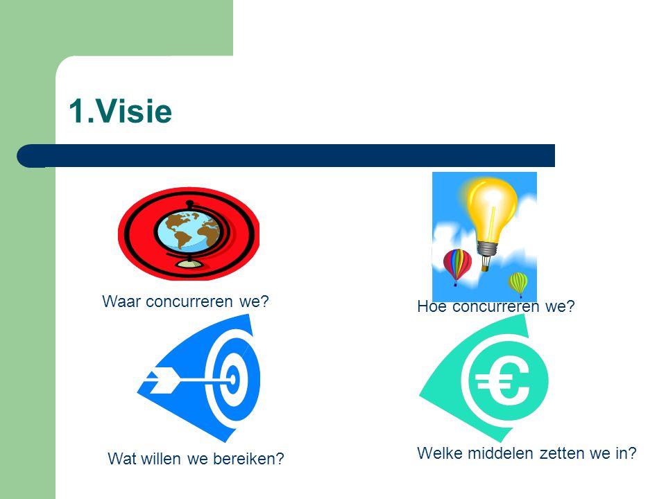 Beleidstappenplan 1.Visie :waar wil je naar toe? 2.Begrijpen :ken jezelf en je omgeving?