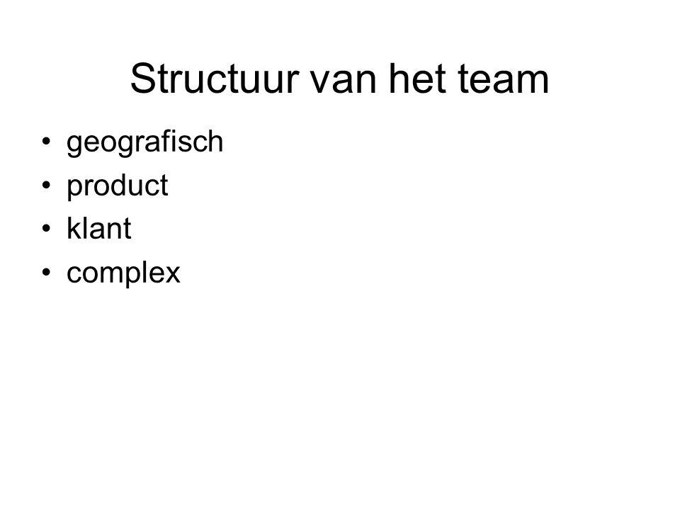 Structuur van het team geografisch product klant complex
