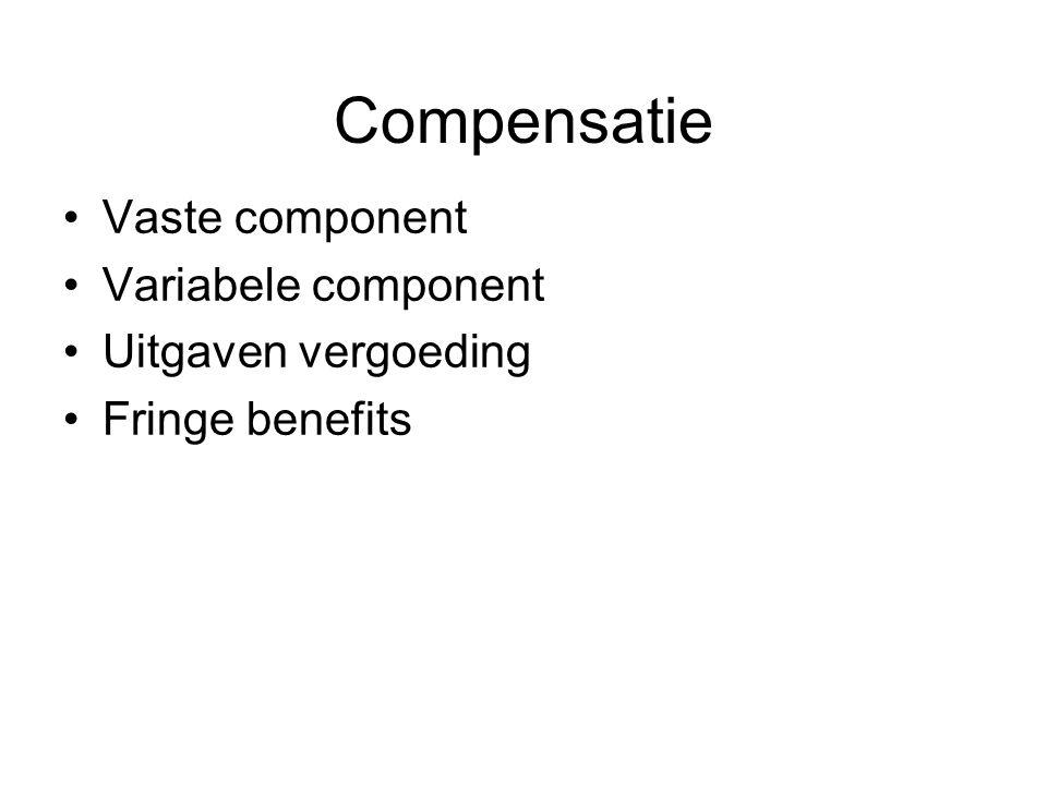 Compensatie Vaste component Variabele component Uitgaven vergoeding Fringe benefits