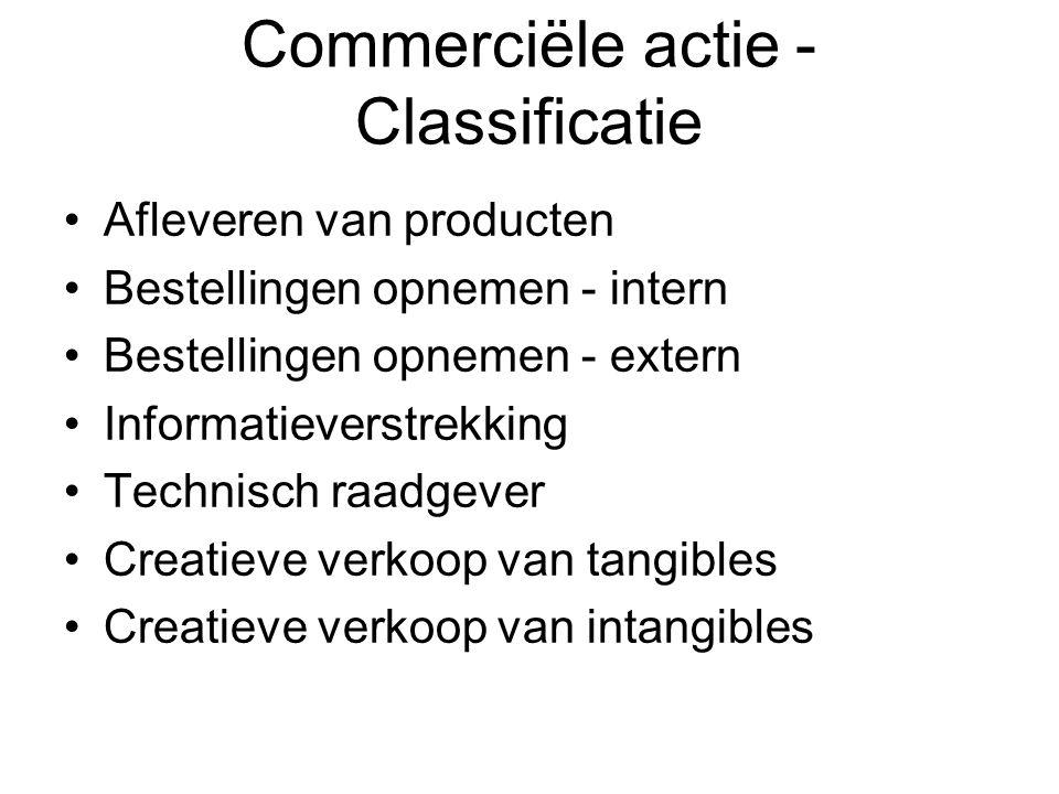 Commerciële actie - Classificatie Afleveren van producten Bestellingen opnemen - intern Bestellingen opnemen - extern Informatieverstrekking Technisch raadgever Creatieve verkoop van tangibles Creatieve verkoop van intangibles
