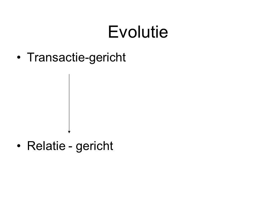 Evolutie Transactie-gericht Relatie - gericht