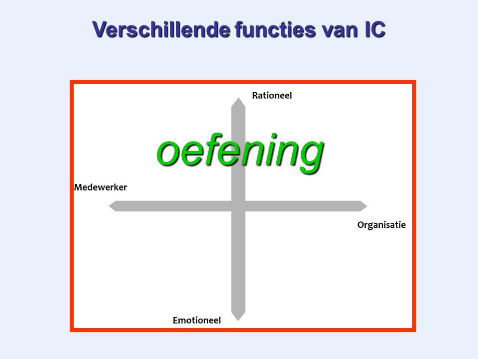Verschillende functies van IC oefening