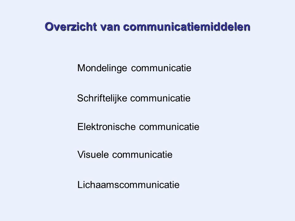 Overzicht van communicatiemiddelen Mondelinge communicatie Schriftelijke communicatie Elektronische communicatie Visuele communicatie Lichaamscommunicatie