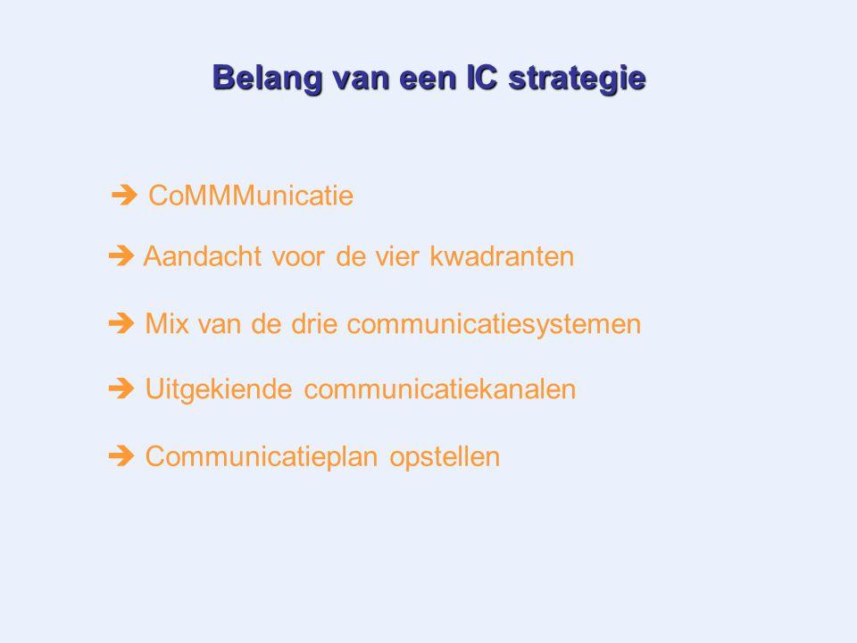 Belang van een IC strategie  CoMMMunicatie  Aandacht voor de vier kwadranten  Mix van de drie communicatiesystemen  Uitgekiende communicatiekanalen  Communicatieplan opstellen