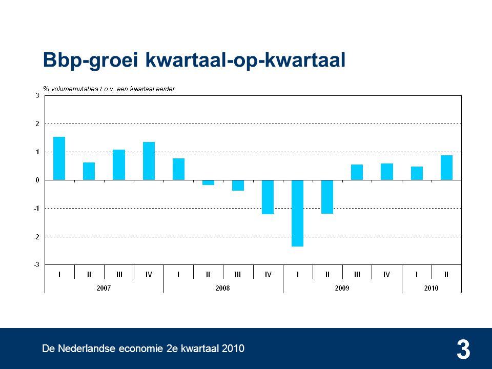 De Nederlandse economie 2e kwartaal 2010 3 Bbp-groei kwartaal-op-kwartaal