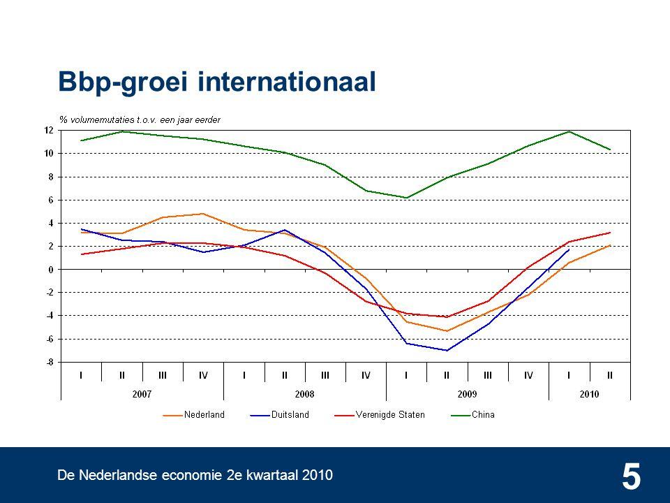 De Nederlandse economie 2e kwartaal 2010 5 Bbp-groei internationaal