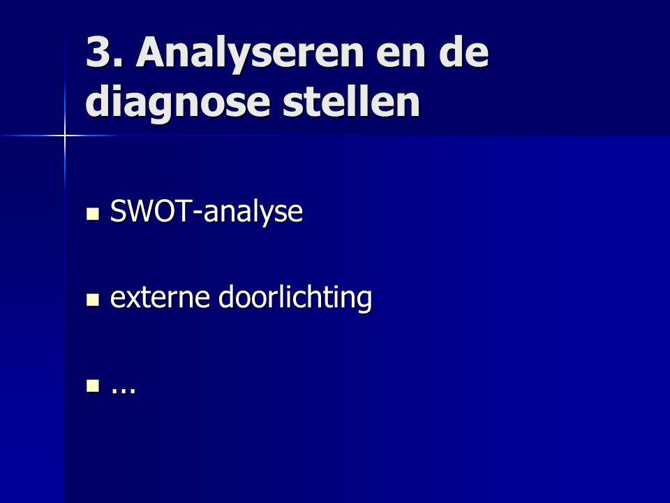 3. Analyseren en de diagnose stellen SWOT-analyse SWOT-analyse externe doorlichting externe doorlichting......