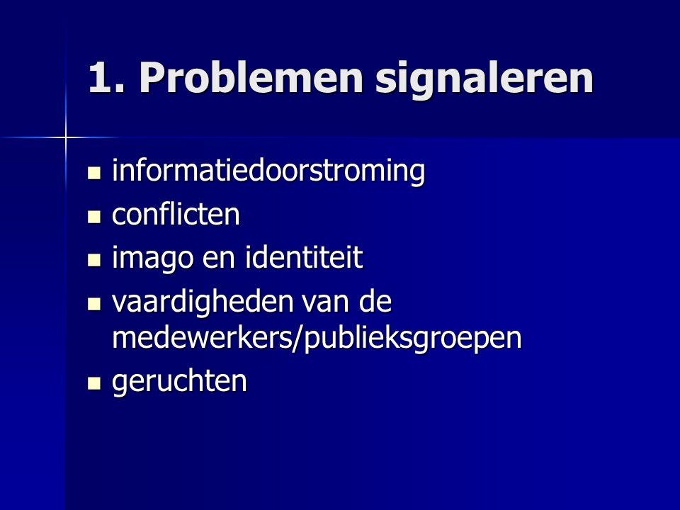 1. Problemen signaleren informatiedoorstroming informatiedoorstroming conflicten conflicten imago en identiteit imago en identiteit vaardigheden van d