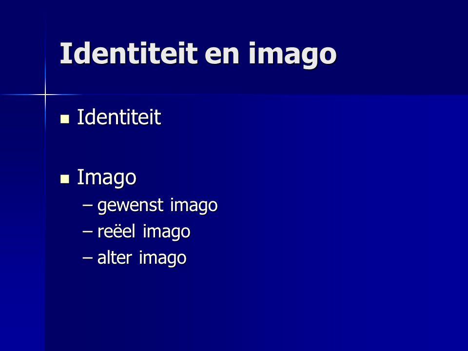 Identiteit en imago Identiteit Identiteit Imago Imago –gewenst imago –reëel imago –alter imago