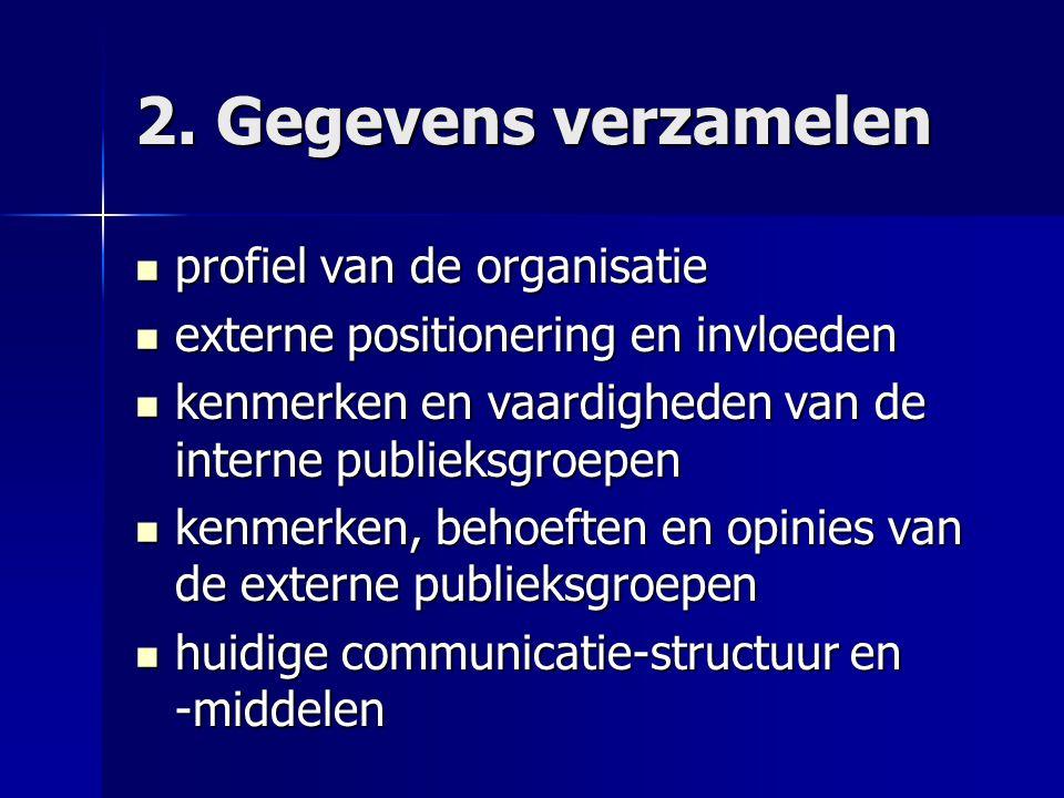 2. Gegevens verzamelen profiel van de organisatie profiel van de organisatie externe positionering en invloeden externe positionering en invloeden ken