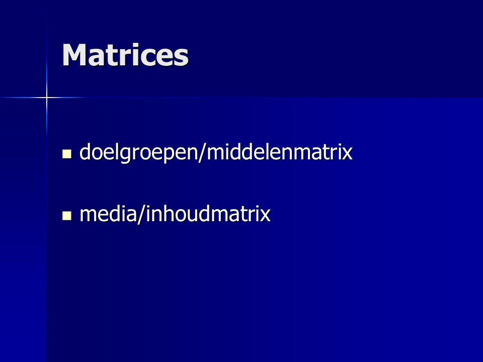 Matrices doelgroepen/middelenmatrix doelgroepen/middelenmatrix media/inhoudmatrix media/inhoudmatrix