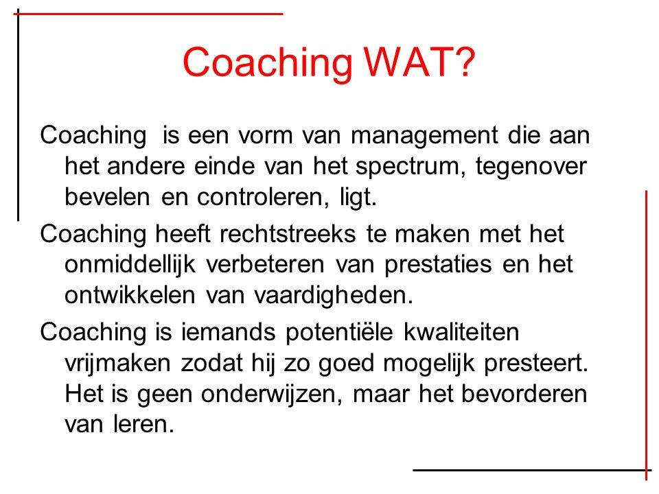 Coaching WAAROM Pas wanneer alle leidinggevende gedrag en alle interacties gestuurd worden door en gebaseerd zijn op de principes van het coachen, wat zeker zal gebeuren in de toekomst, zal het potentieel van de mensen om te presteren in al zijn volledigheid vrij komen.