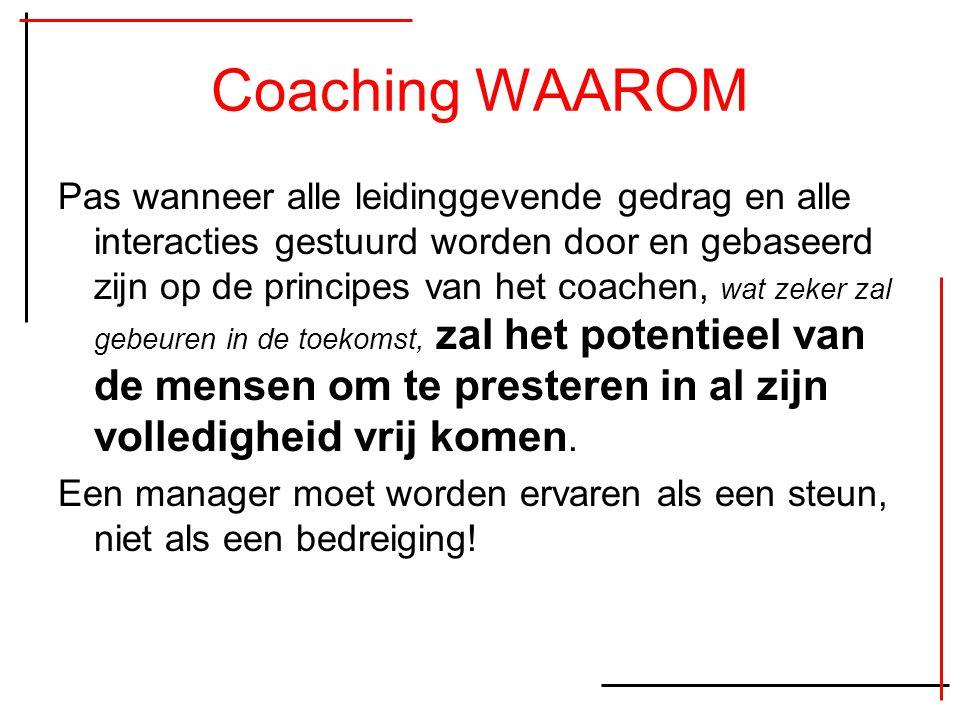 Coaching WAAROM Pas wanneer alle leidinggevende gedrag en alle interacties gestuurd worden door en gebaseerd zijn op de principes van het coachen, wat