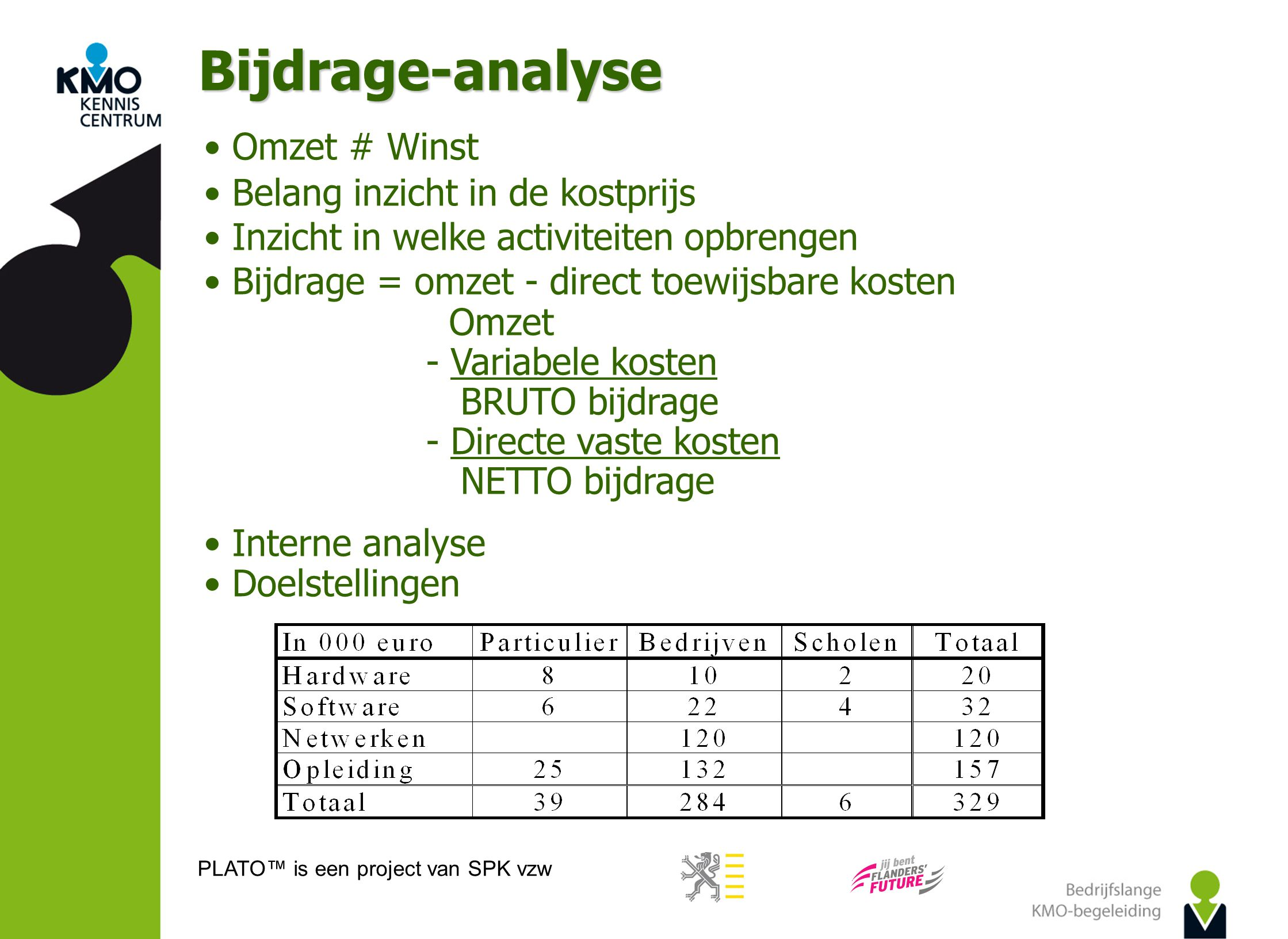 PLATO™ is een project van SPK vzw Bijdrage-analyse Omzet # Winst Belang inzicht in de kostprijs Inzicht in welke activiteiten opbrengen Bijdrage = omz