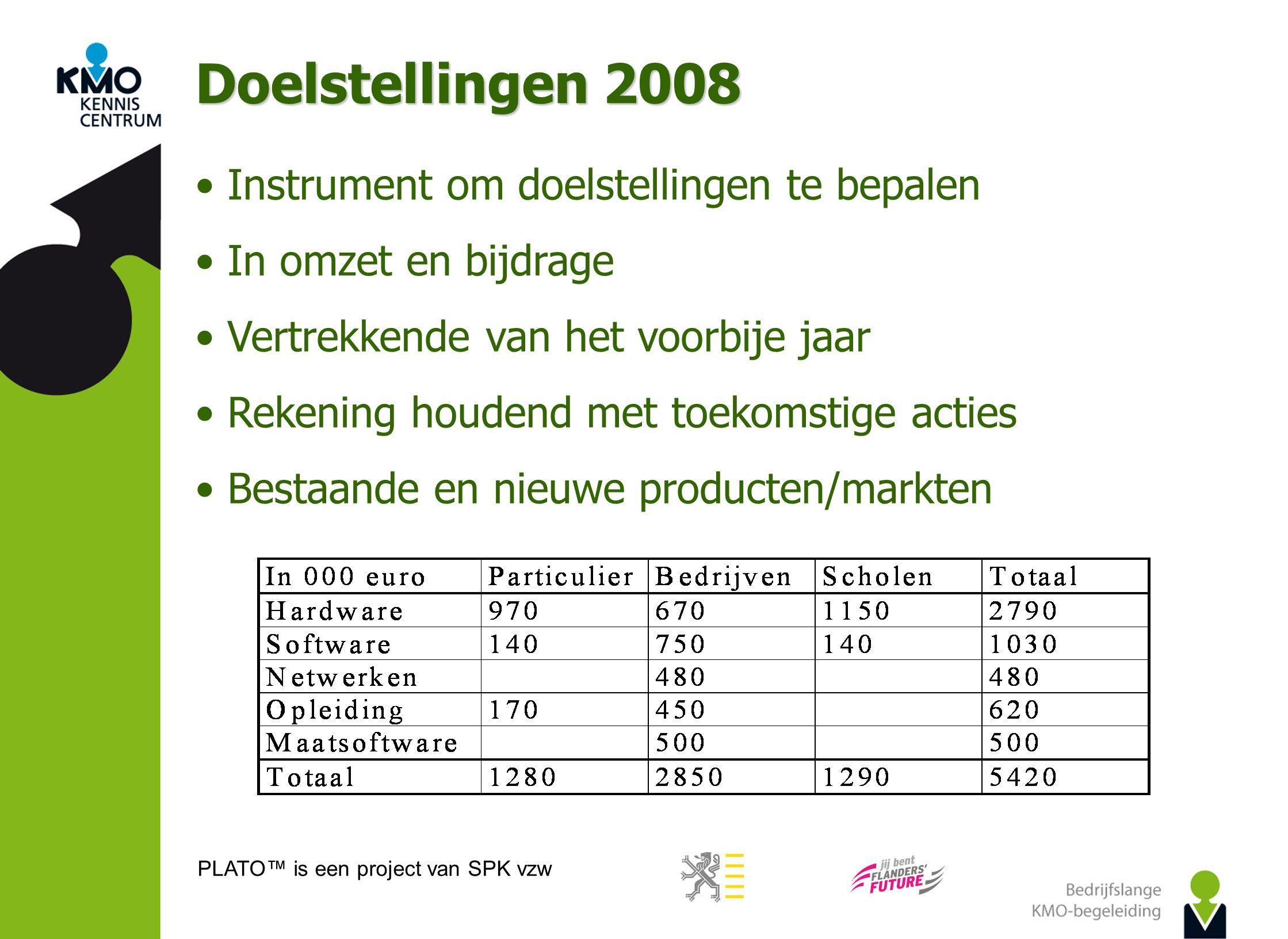 PLATO™ is een project van SPK vzw Doelstellingen 2008 Instrument om doelstellingen te bepalen In omzet en bijdrage Vertrekkende van het voorbije jaar