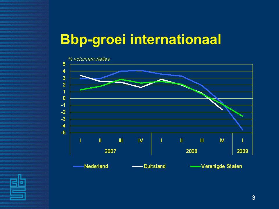 3 Bbp-groei internationaal