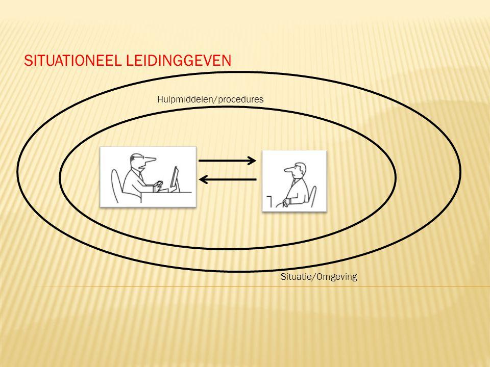 SITUATIONEEL LEIDINGGEVEN Hulpmiddelen/procedures Situatie/Omgeving
