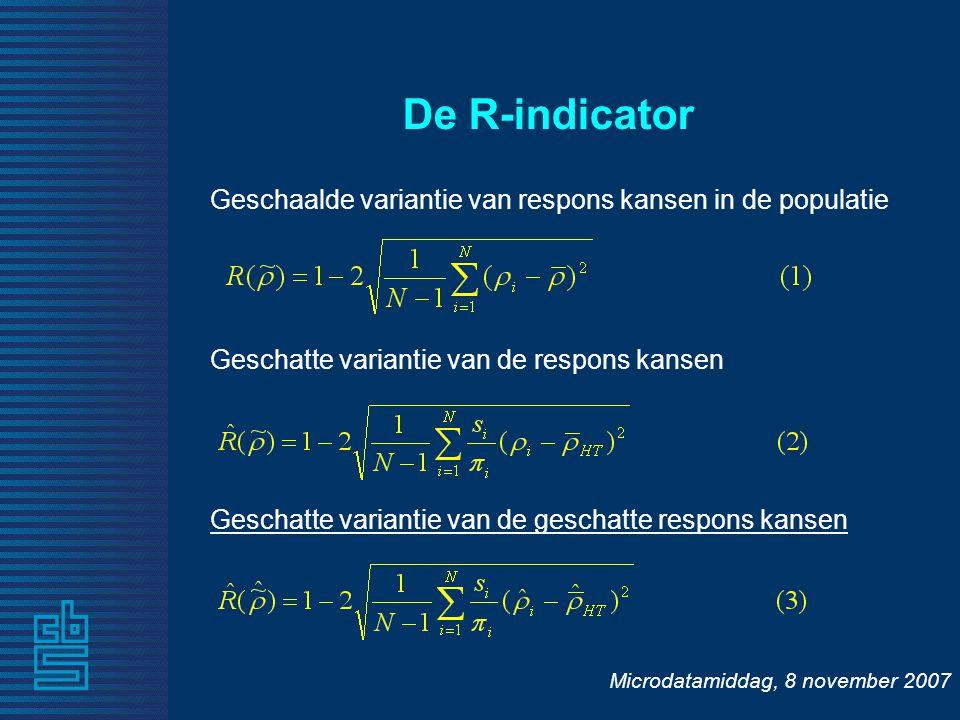 Microdatamiddag, 8 november 2007 Geschaalde variantie van respons kansen in de populatie Geschatte variantie van de respons kansen Geschatte variantie van de geschatte respons kansen De R-indicator