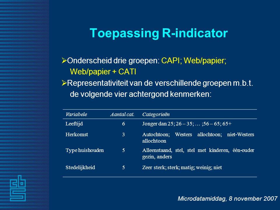 Microdatamiddag, 8 november 2007 Toepassing R-indicator  Onderscheid drie groepen: CAPI; Web/papier; Web/papier + CATI  Representativiteit van de verschillende groepen m.b.t.