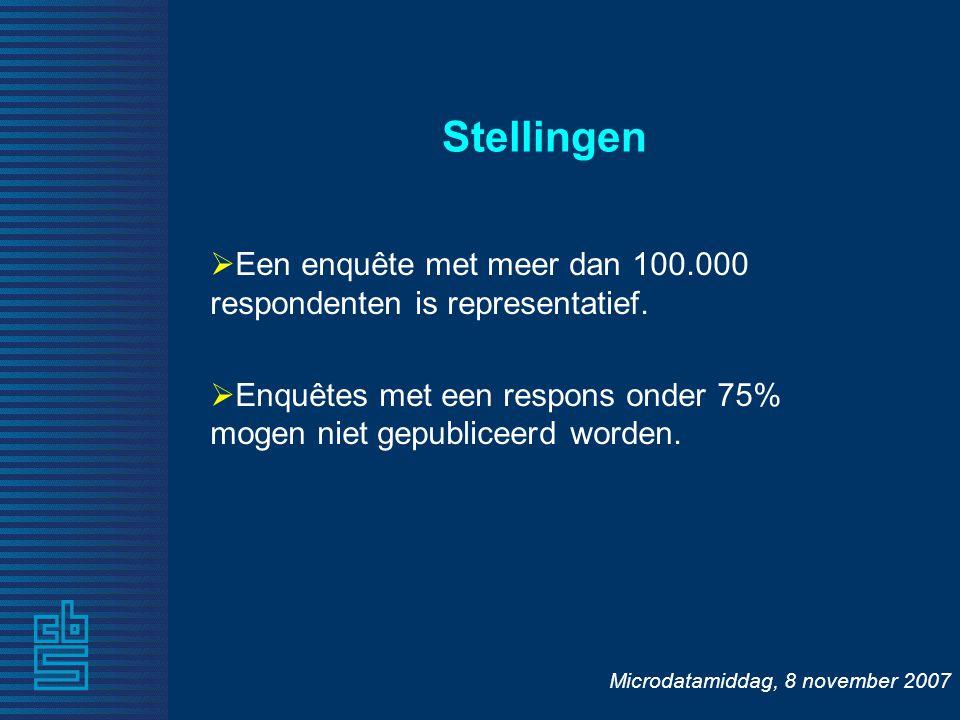 Microdatamiddag, 8 november 2007 Stellingen  Een enquête met meer dan 100.000 respondenten is representatief.