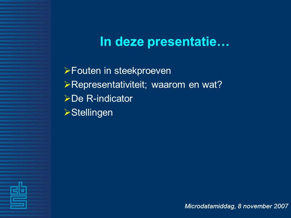 Microdatamiddag, 8 november 2007 In deze presentatie…  Fouten in steekproeven  Representativiteit; waarom en wat.