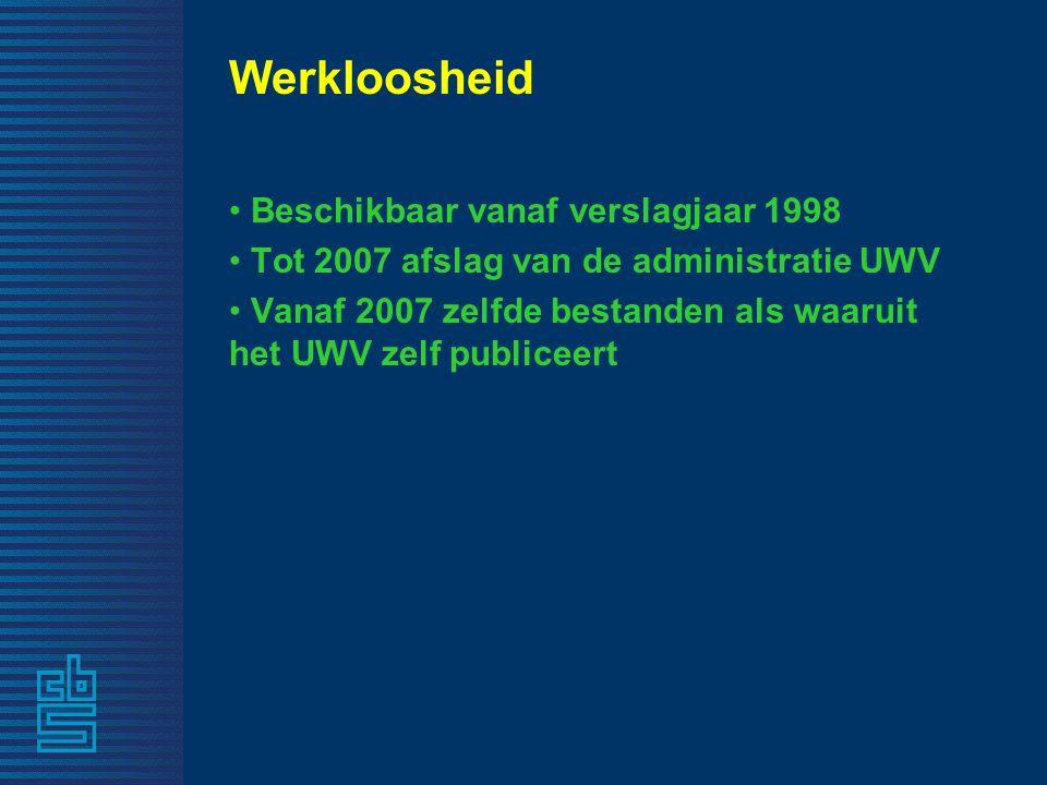 Werkloosheid Beschikbaar vanaf verslagjaar 1998 Tot 2007 afslag van de administratie UWV Vanaf 2007 zelfde bestanden als waaruit het UWV zelf publiceert