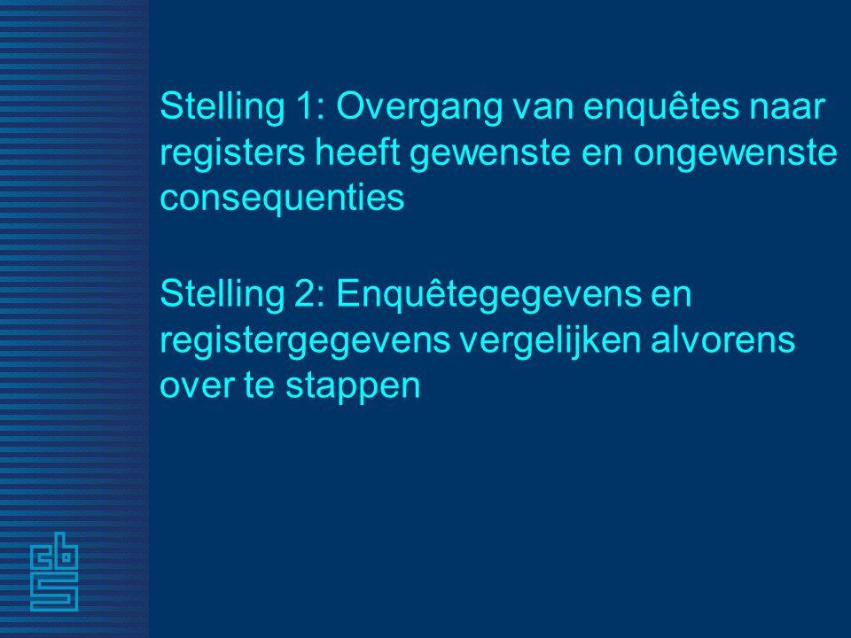Stelling 1: Overgang van enquêtes naar registers heeft gewenste en ongewenste consequenties Stelling 2: Enquêtegegevens en registergegevens vergelijken alvorens over te stappen