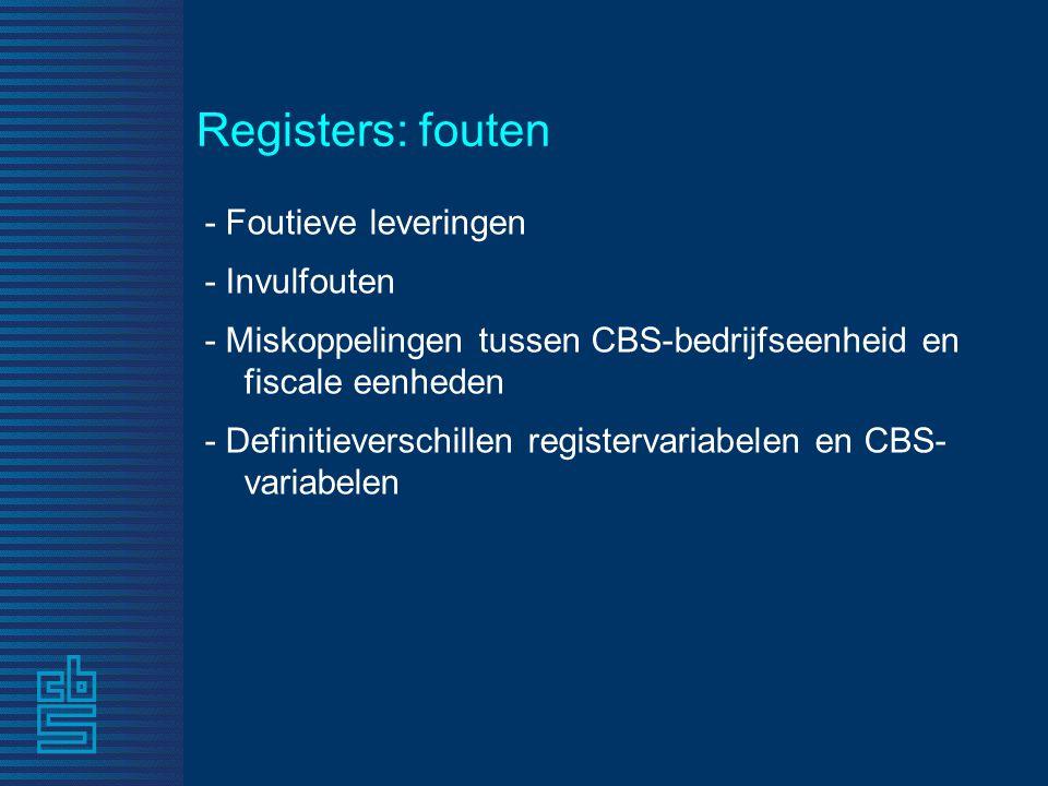 - Foutieve leveringen - Invulfouten - Miskoppelingen tussen CBS-bedrijfseenheid en fiscale eenheden - Definitieverschillen registervariabelen en CBS- variabelen Registers: fouten