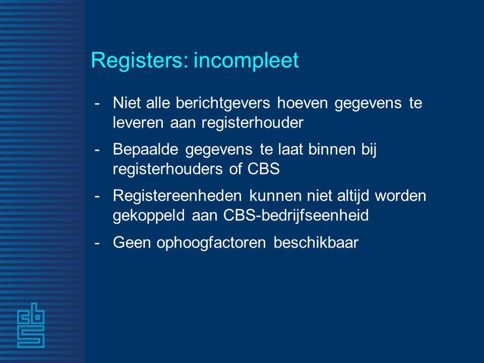 -Niet alle berichtgevers hoeven gegevens te leveren aan registerhouder -Bepaalde gegevens te laat binnen bij registerhouders of CBS -Registereenheden kunnen niet altijd worden gekoppeld aan CBS-bedrijfseenheid -Geen ophoogfactoren beschikbaar Registers: incompleet