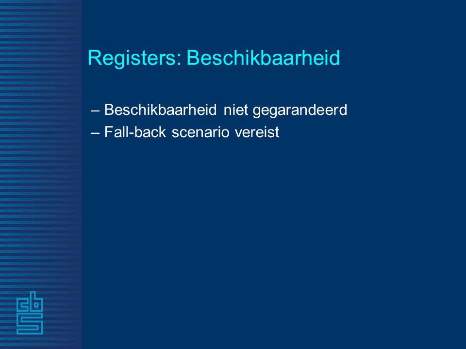 Registers: Beschikbaarheid – Beschikbaarheid niet gegarandeerd – Fall-back scenario vereist