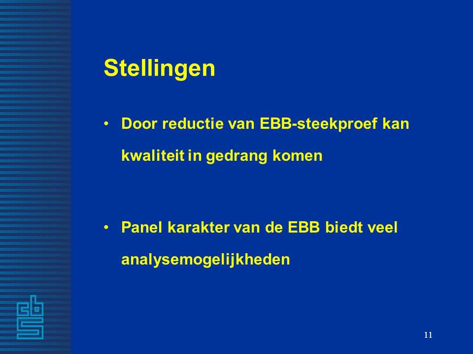 11 Stellingen Door reductie van EBB-steekproef kan kwaliteit in gedrang komen Panel karakter van de EBB biedt veel analysemogelijkheden