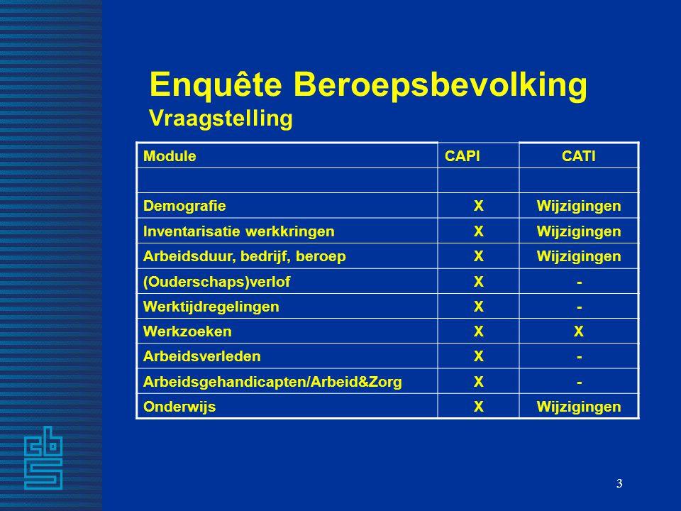 3 Enquête Beroepsbevolking Vraagstelling ModuleCAPICATI DemografieXWijzigingen Inventarisatie werkkringenXWijzigingen Arbeidsduur, bedrijf, beroepXWij