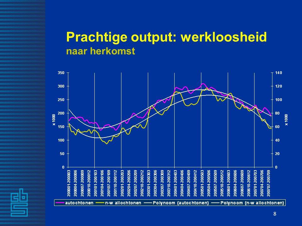 9 Nieuwe weging EBB Meer gebruik maken van registers GBA CWI-ingeschrevenen Inkomen (volgens SSB) Invoering miv 2007
