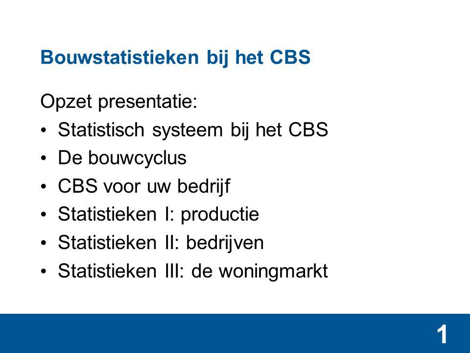 1 Bouwstatistieken bij het CBS Opzet presentatie: Statistisch systeem bij het CBS De bouwcyclus CBS voor uw bedrijf Statistieken I: productie Statisti