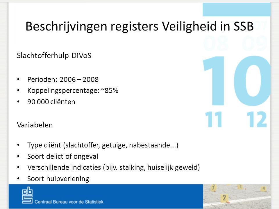 Beschrijvingen registers Veiligheid in SSB Slachtofferhulp-DiVoS Perioden: 2006 – 2008 Koppelingspercentage: ~85% 90 000 cliënten Variabelen Type clië