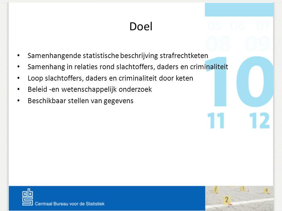 Doel Samenhangende statistische beschrijving strafrechtketen Samenhang in relaties rond slachtoffers, daders en criminaliteit Loop slachtoffers, dader