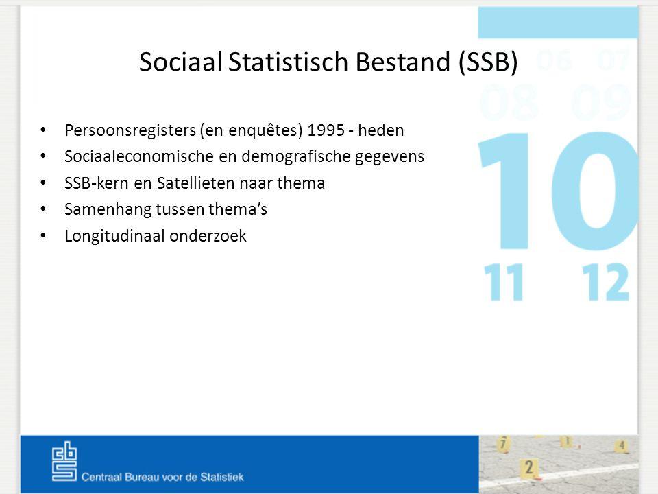 Sociaal Statistisch Bestand (SSB) Persoonsregisters (en enquêtes) 1995 - heden Sociaaleconomische en demografische gegevens SSB-kern en Satellieten na