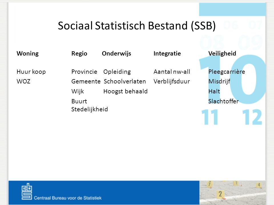 Veiligheid in het SSB op StatLine StatLine Links Verdachten van misdrijven Halt-jongeren Slachtofferhulp-cliënten Voortijdig Schoolverlaters